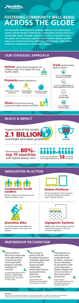 450507_006_Mondelez_AboutTheFoundation_Infographic_w09